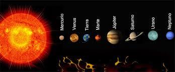 El Sistema Solar 191 Qu 233 Es Caracter 237 Sticas Formaci 243 N