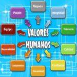 Cuáles son los valores humanos su significado y ejemplos