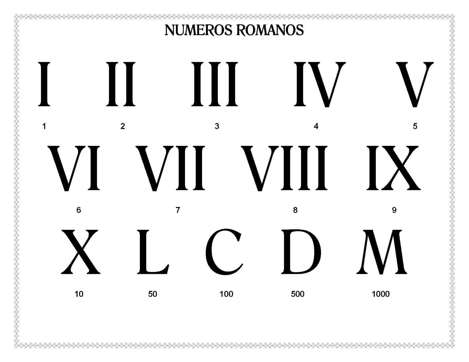 Números Romanos Del 1 Al 1000 Numeración Completa Para Niños